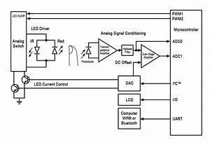 Pulse Oximeter Design Using Microchip U2019s Analog Devices And