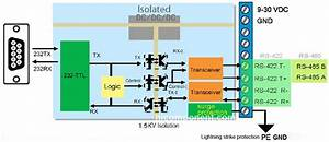 Isolated Rs232 To Rs485 Converter Schematic