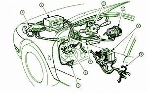 2000 Saturn Sl1 Fuse Box Diagram