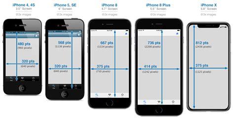 sizes  iphone ui elements kamy academy