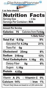 Iron in 1 oz feta cheese Nutrition Facts for 1 oz feta