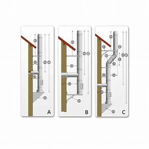 2 Kaminöfen An 1 Schornstein : schornstein doppelwandig 1 0 mm wandst rke edelstahlkam ~ Articles-book.com Haus und Dekorationen