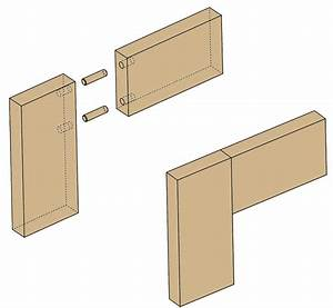 Butt woodworking joints reinforced with dowels