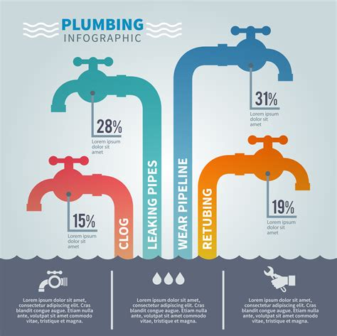 plumbing infographic set   vectors clipart