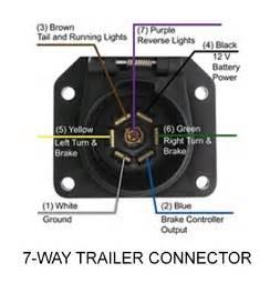 Ford F-150 7-Way Wiring Diagram