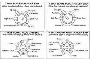 Curt Trailer Wiring Diagram 58141 7 Spade Trailer Wiring