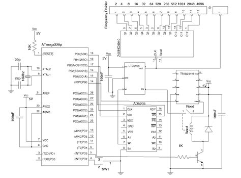 Kerry Wong Blog Archive Khz Mhz Wide Band