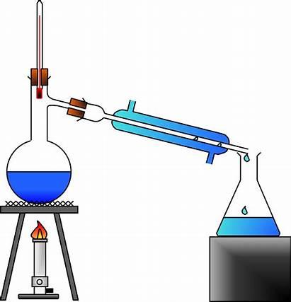 Distillation Chemistry Water Distilled Separation Mixtures Clipart