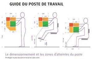 Chaise Poste De Travail ergonomie wikiwand