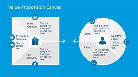 gain creators section   map slidemodel