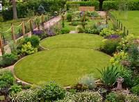 interesting patio gardens design ideas Large Gardens