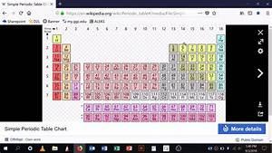 Drawing The Mo Energy Diagram For A Period 2 Homodiatom
