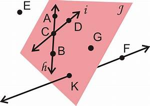 Points, Lines, and Planes | CK-12 Foundation