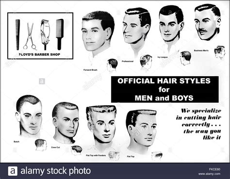 im  barber  im   posterspictures