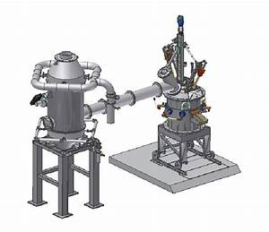 Schematic Of The Refractory Lined Plasma Furnace A