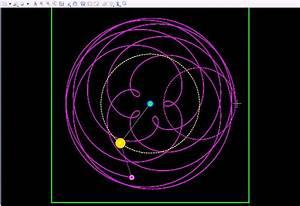 Astronomy with MicroStation Orbit of Venus Dance of ...