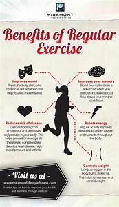 Benefits Of Exercise  Causes  Symptoms  Treatment Benefits Of Exercise