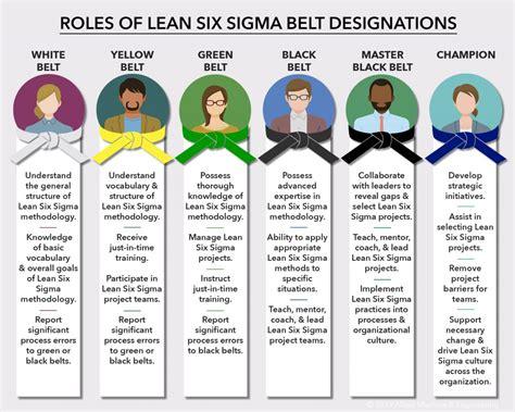 black belt training benefits companies   customers