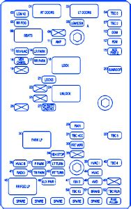 Gmc Envoy Rear Underseat Fuse Box Block Circuit