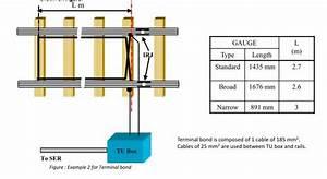 Ac Track Circuit Wiring Diagram