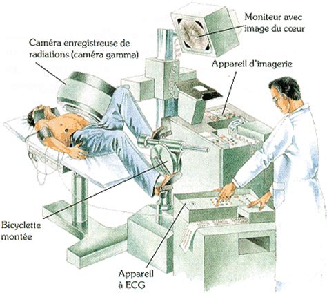 salle de catheterisme cardiaque mon cardiologue scintigraphie
