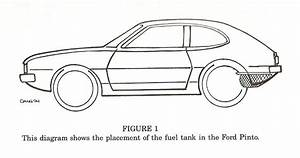Ford Pinto Fuel Tank Schematic - Wiring Diagrams Image Free