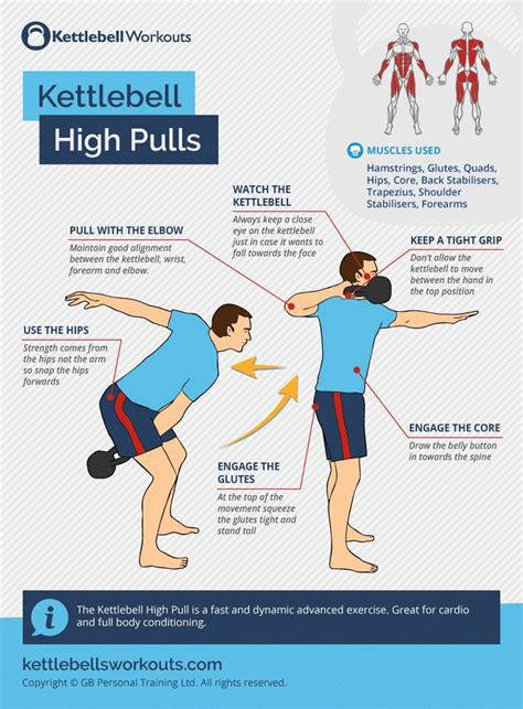 kettlebell pull pulls exercise workout body kettlebellsworkouts swing challenge swings cardio exercises form master