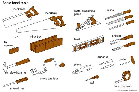 Hand Tool Types And Facts Britannica