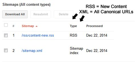 Xml Sitemaps Facts Tips Recommendations For The