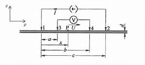 Elektrische Leitfähigkeit Berechnen : stromdichte und leitf higkeit kappa in einem punkt nanolounge ~ Themetempest.com Abrechnung
