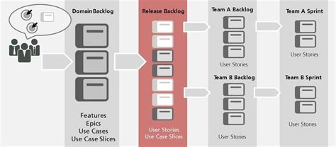 backlogs knowledge base