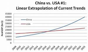 Charting the outcome of the Obama – China climate deal by ...