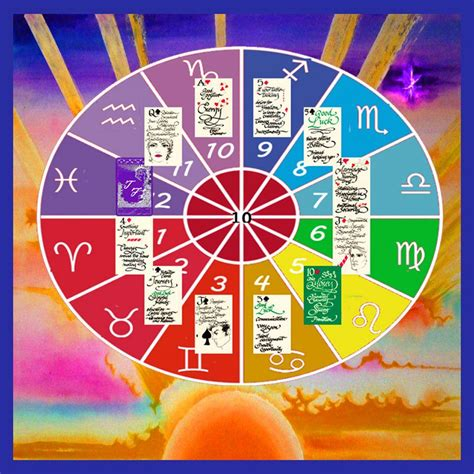 color astrology color astrology astrology color ज य त ष म र ग the astrology
