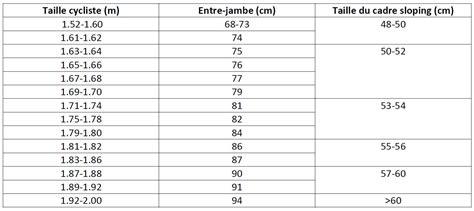 comment mesurer taille cadre velo taille v 233 lo route comment la choisir et effectuer les r 233 glages