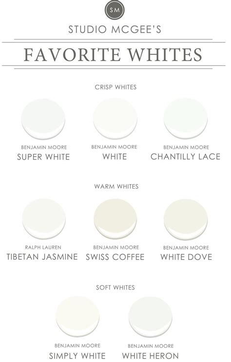 benjamin color of the year simply white colors