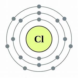 File Electron Shell 017 Chlorine  Diatomic Nonmetal