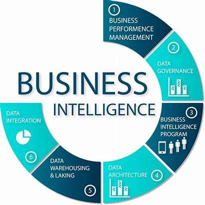 Intelligence Diagram Bi Server Sql Formation Cs