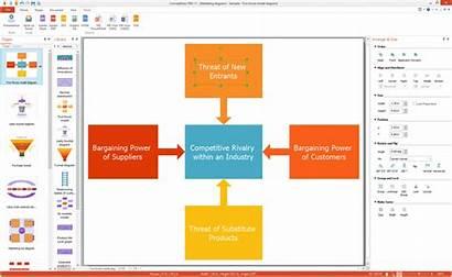Marketing Diagrams Solution Conceptdraw Diagram Solutions Example