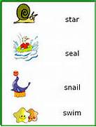 Words That Start With The Letter S Letter S Teaching Writing More Similar Stock Images Of Different Words Begin With Letter S Letter Words That Start With S YouTube Words That Start With The Letter