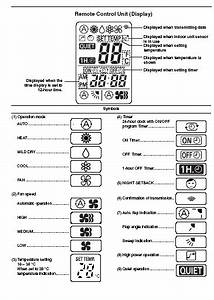 Sanyo Air Conditioning Sap Support And Error Codes
