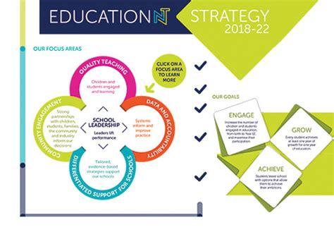 strategic plan department  education
