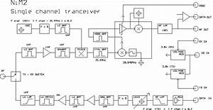 Radiometrix - Radio Modules - Rf Modules