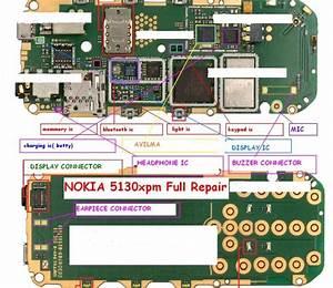 Nokia 5130 Mmc Problem