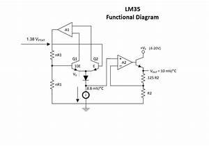 Lm35 Analog Temperature Sensor
