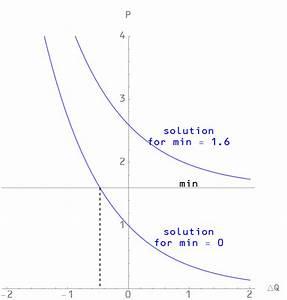 Information Transfer Economics  Noah U0026 39 S Unlearning Economics