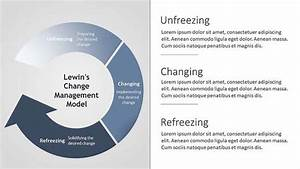 Lewin U2019s Change Management Model