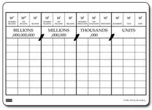 fraction word problems 6th grade worksheets blank place value chart to millions coffemix