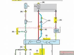 Wiring Diagram Toyota Hiace 2014 Pdf  Wiring  Wiring