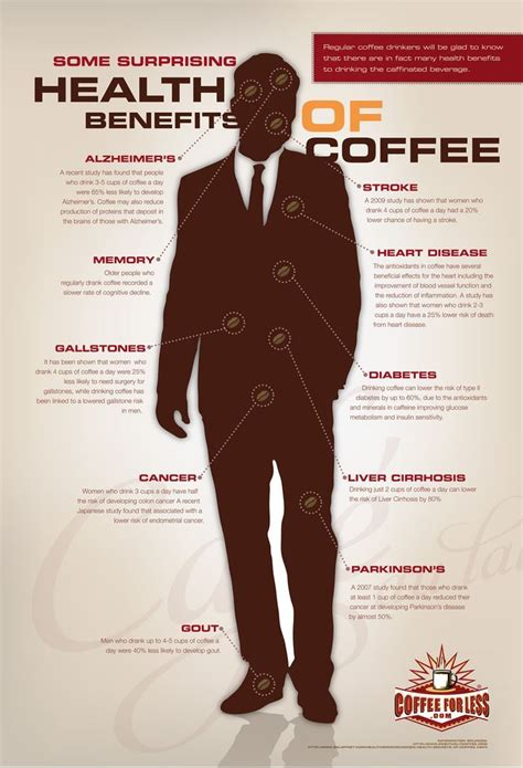 Most of us don't purchase them for one of two reasons: 32 best Coffee Facts images on Pinterest | Coffee facts ...
