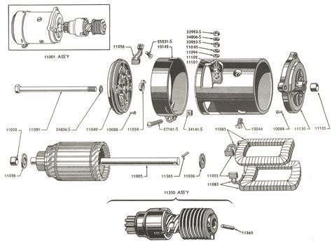 Bendix Starter Part Diagram by Fixing Starter Motor Impremedia Net